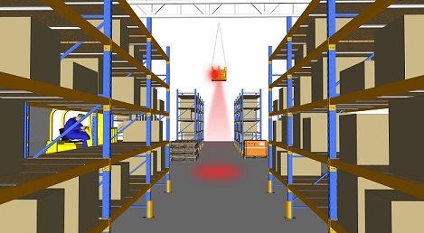 Look Out 4 Audible Floor Burst - Ceiling Mount - Collision Awareness Look Out 4 A B, Collision Awareness, Collision Safety, Safety Products, Forklift Safety, Warehouse Safety, Collision Awareness, Dock Safety, Dock Awareness, Hall Collision, Office Collision